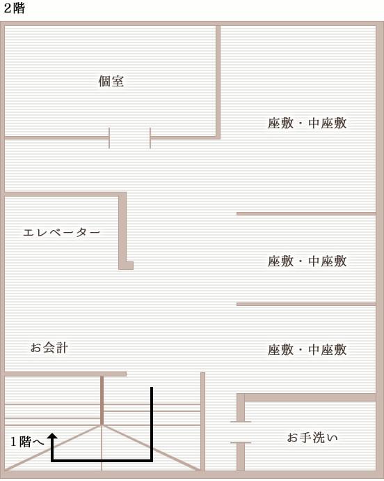 2階のご案内